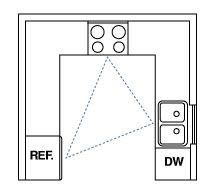 Kitchen Triangle Kohler